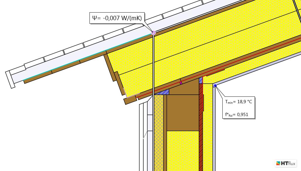 Einfach und schnell CAD-Daten importieren oder Geometrie zeichnen, Material zuweisen – und los geht's …
