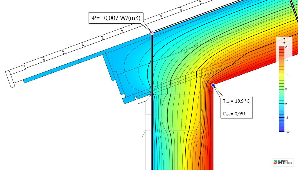 htflux simulationssoftware. Black Bedroom Furniture Sets. Home Design Ideas