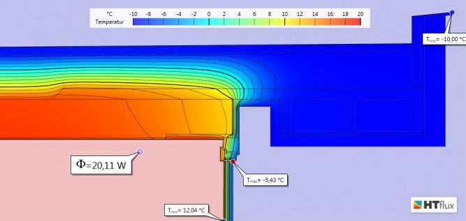 Simulation Wärmebrücke Alternative II  - Temperaturansicht