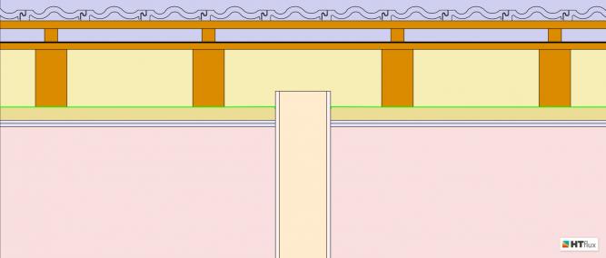 Flankendiffusion - Aufbau - Materialien