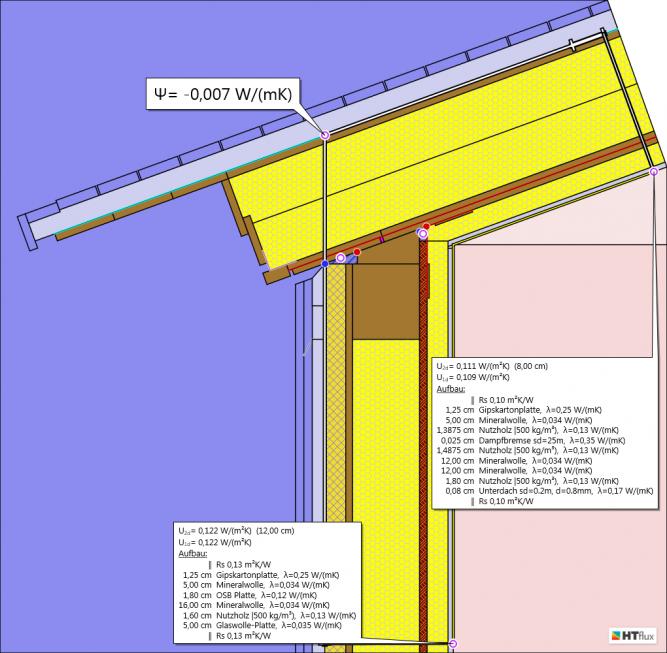 Holzständer-Traufe-Dachanschluss-Materialien-Psi-Wert