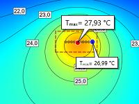 PV Erdkabel Thermische Simulation