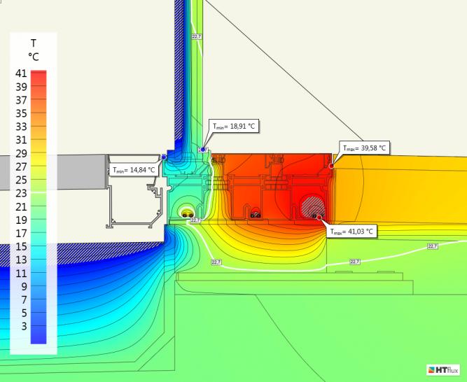 Fenster-Heizung, Thermische Simulation, Temperatur
