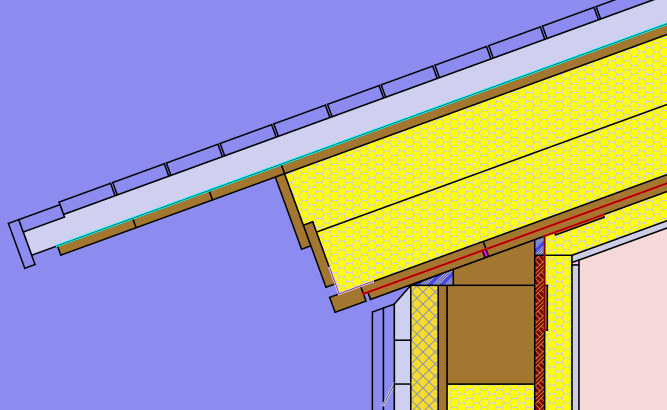 Material Ansicht Simulation