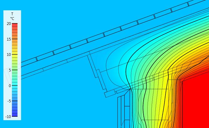 Temperatur-Ansicht Simulation