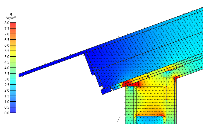 Wärmestrom-Ansicht Simulation Wärmebrücke