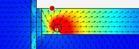 Wärmequelle-Thermische Simulation