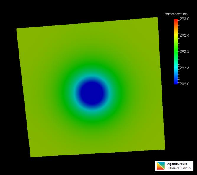 3d-FE-Simulation Temperatursimulation-innen
