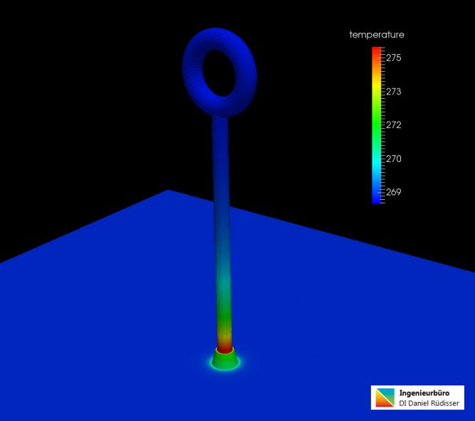 3d-Simulation Temperaturen außen