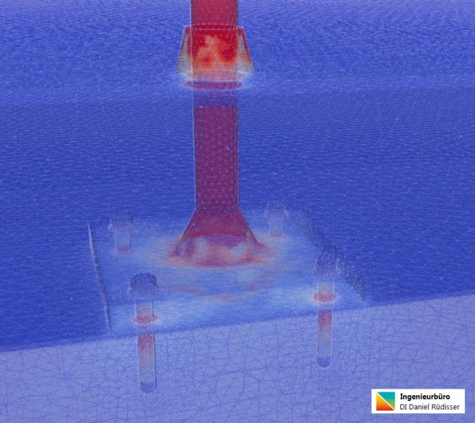 3d Simulation Wärmestrom, Chi-Wert