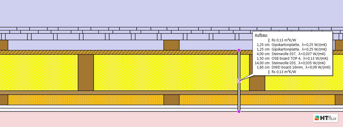 U-Wert und dynamisch-thermische Kenngrößen eines inhomogenen ...