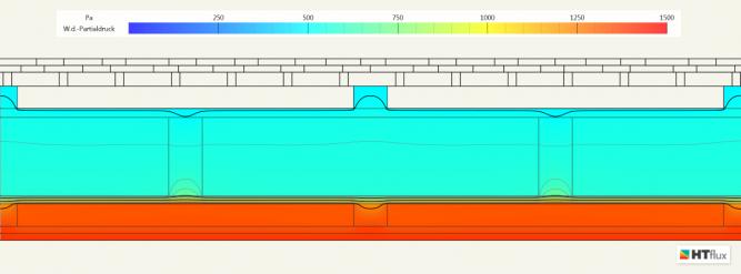 Holzrahmen Wasserdampfdiffusion Dampfsperre OSB
