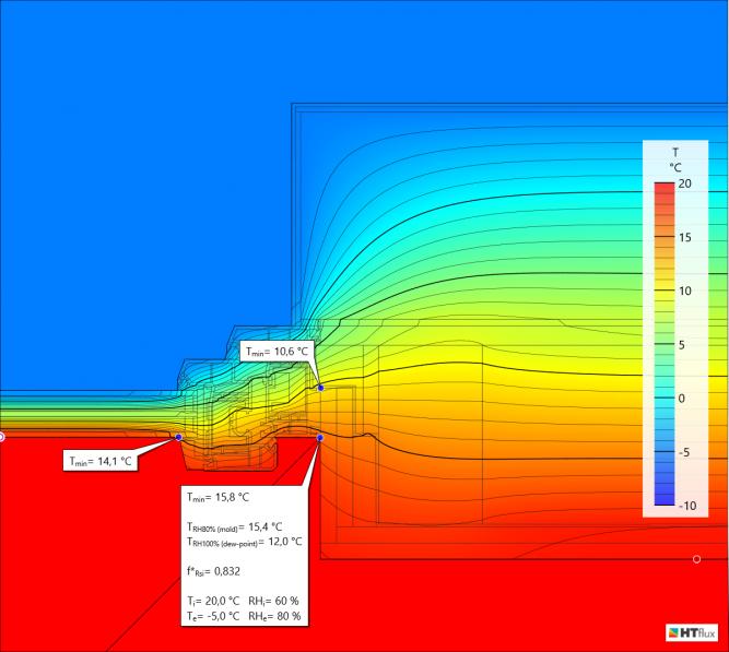 Fensteranschluss-frsi-Oberflächentemperatur-Schimmel