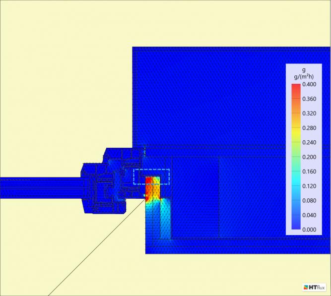 Fensteranschluss-Wasserdampf-Diffusion-Dampfsperre