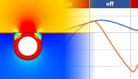Dynamische-Simulation-Heizsystem