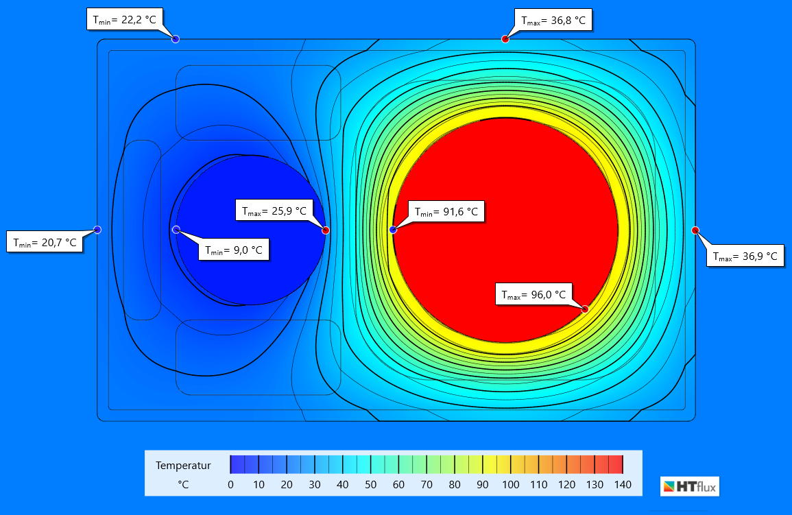 Thermische Simulation Schornstein, Rohrströmung, Luftströmung