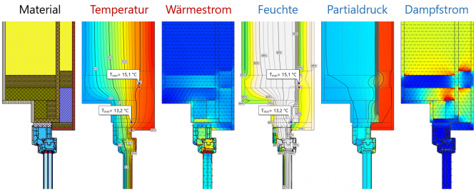 HTflux-Holzbau-Optimierung-Wärmebrücke-Kondensation