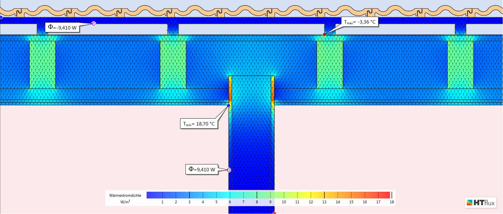 Flank diffusion – GLASER 2D examination of a roof structure