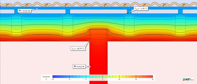 Flank Diffusion - Temperatures - Minimum, maximum values, total heat flux