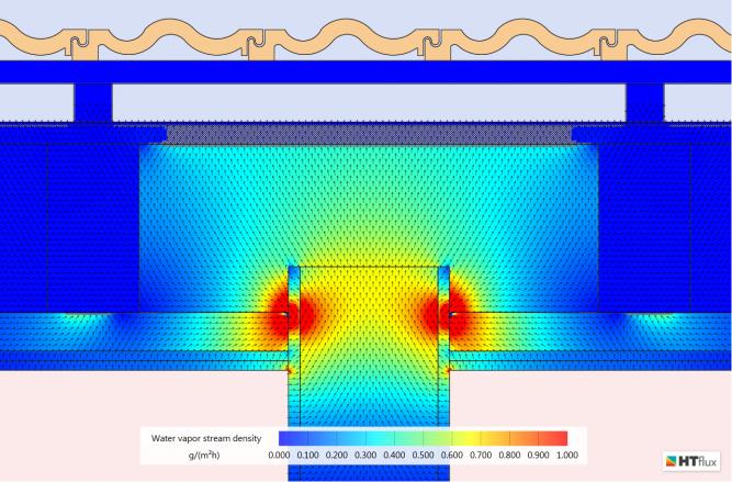 Flank diffusion around a vapor barrier - vapor stream density