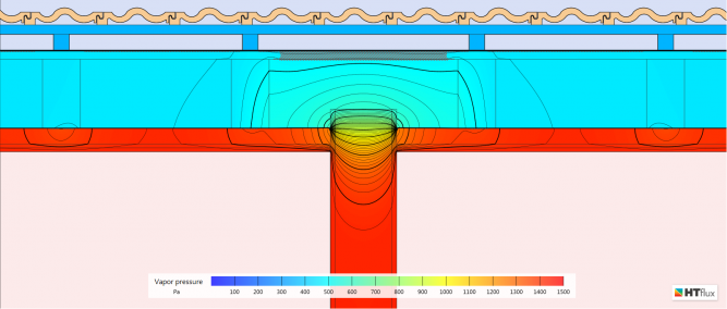 Flank diffusion - water-vapor partial pressure view - January