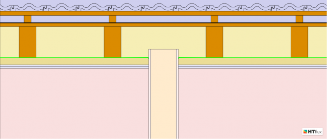 Flank diffusion-materials and setup