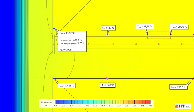 Thermal simulation underfloor heating system turned off