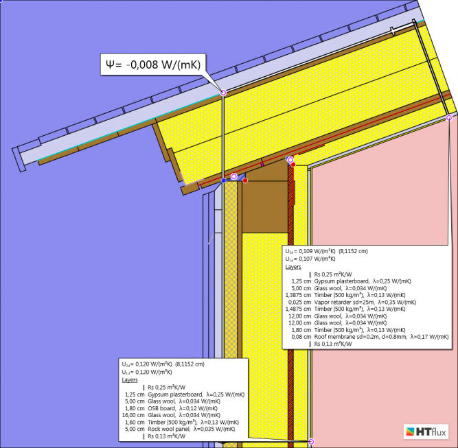 Timber Frame Eaves pitched roof Materials View