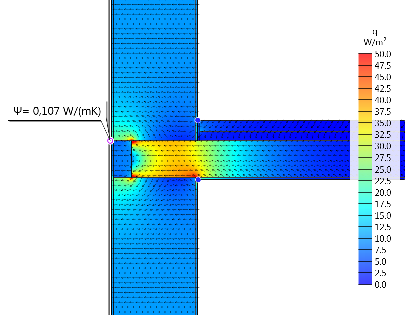 Thermal Bridging-Heat-flux