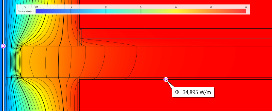 Total heat flux-thermal bridge