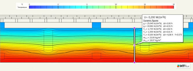 Thermal simulation timber frame - temperatures, isotherms