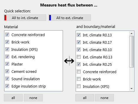 heat-flux interface selection
