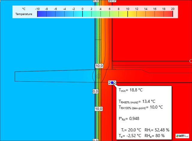 Isokorb-fRsi-minimum-surface-temperature