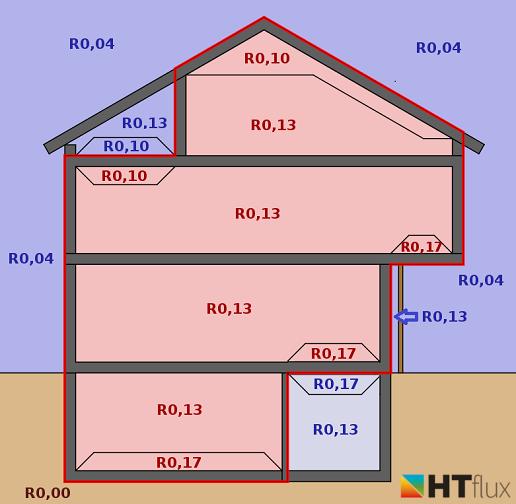 surface resistances rsi rse, heat transfer coefficients