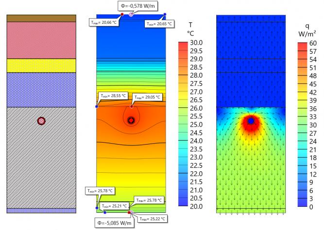 Concrete-slab-core-activation-study